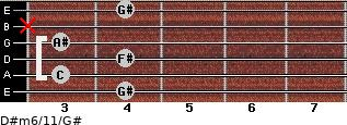 D#m6/11/G# for guitar on frets 4, 3, 4, 3, x, 4