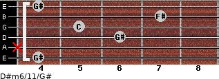 D#m6/11/G# for guitar on frets 4, x, 6, 5, 7, 4