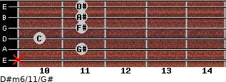D#m6/11/G# for guitar on frets x, 11, 10, 11, 11, 11