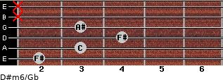 D#m6/Gb for guitar on frets 2, 3, 4, 3, x, x