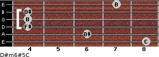 D#m6#5/C for guitar on frets 8, 6, 4, 4, 4, 7