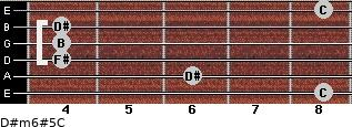 D#m6#5/C for guitar on frets 8, 6, 4, 4, 4, 8