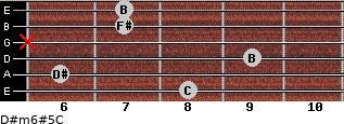 D#m6#5/C for guitar on frets 8, 6, 9, x, 7, 7