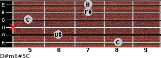 D#m6#5/C for guitar on frets 8, 6, x, 5, 7, 7