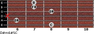 D#m6#5/C for guitar on frets 8, 6, x, 8, 7, 7