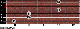 D#m6#5/C for guitar on frets 8, 9, 9, 11, x, 11