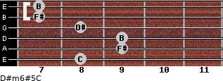 D#m6#5/C for guitar on frets 8, 9, 9, 8, 7, 7