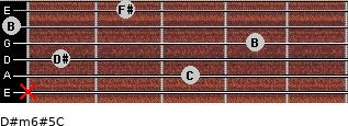 D#m6#5/C for guitar on frets x, 3, 1, 4, 0, 2