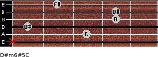 D#m6#5/C for guitar on frets x, 3, 1, 4, 4, 2
