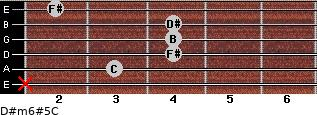 D#m6#5/C for guitar on frets x, 3, 4, 4, 4, 2