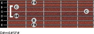 D#m6#5/F# for guitar on frets 2, 2, 1, 5, 1, 2