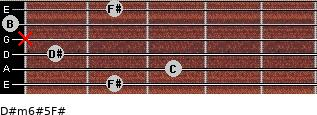 D#m6#5/F# for guitar on frets 2, 3, 1, x, 0, 2