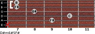 D#m6#5/F# for guitar on frets x, 9, 10, 8, 7, 7