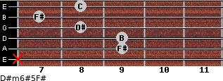 D#m6#5/F# for guitar on frets x, 9, 9, 8, 7, 8