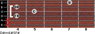 D#m6#5/F# for guitar on frets x, x, 4, 5, 4, 7