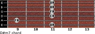 D#m7 for guitar on frets 11, 9, 11, 11, 11, 11