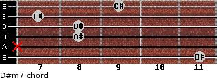 D#m7 for guitar on frets 11, x, 8, 8, 7, 9