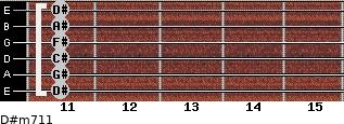 D#m7/11 for guitar on frets 11, 11, 11, 11, 11, 11