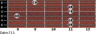 D#m7/11 for guitar on frets 11, 11, 8, 11, 11, 9