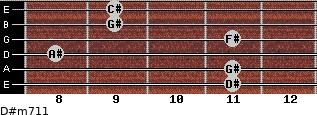 D#m7/11 for guitar on frets 11, 11, 8, 11, 9, 9