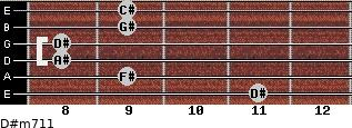 D#m7/11 for guitar on frets 11, 9, 8, 8, 9, 9