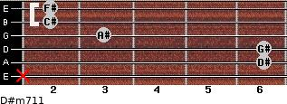 D#m7/11 for guitar on frets x, 6, 6, 3, 2, 2