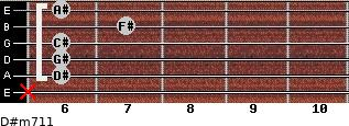 D#m7/11 for guitar on frets x, 6, 6, 6, 7, 6
