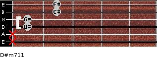 D#m7/11 for guitar on frets x, x, 1, 1, 2, 2