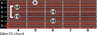 D#m7(-5) for guitar on frets x, 6, 4, 6, 4, 5