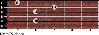 D#m7(-5) for guitar on frets x, 6, x, 6, 7, 5