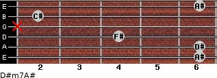 D#m7/A# for guitar on frets 6, 6, 4, x, 2, 6