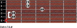 D#m7/A# for guitar on frets x, 1, 1, 3, 2, 2
