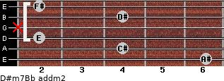 D#m7/Bb add(m2) for guitar on frets 6, 4, 2, x, 4, 2