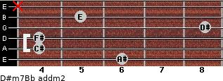 D#m7/Bb add(m2) for guitar on frets 6, 4, 4, 8, 5, x