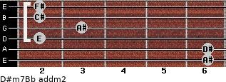 D#m7/Bb add(m2) for guitar on frets 6, 6, 2, 3, 2, 2