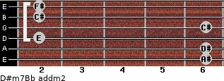 D#m7/Bb add(m2) for guitar on frets 6, 6, 2, 6, 2, 2