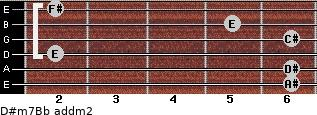 D#m7/Bb add(m2) for guitar on frets 6, 6, 2, 6, 5, 2