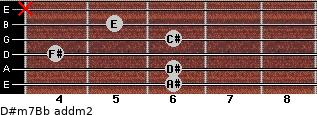 D#m7/Bb add(m2) guitar chord