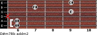 D#m7/Bb add(m2) for guitar on frets 6, 6, x, 9, 7, 9