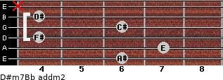 D#m7/Bb add(m2) for guitar on frets 6, 7, 4, 6, 4, x
