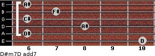 D#m7/D add(7) for guitar on frets 10, 6, 8, 6, 7, 6