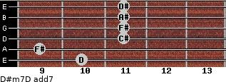 D#m7/D add(7) for guitar on frets 10, 9, 11, 11, 11, 11