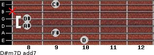 D#m7/D add(7) for guitar on frets 10, 9, 8, 8, x, 9