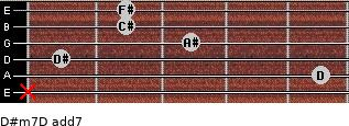 D#m7/D add(7) for guitar on frets x, 5, 1, 3, 2, 2