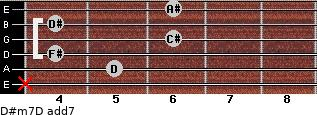 D#m7/D add(7) for guitar on frets x, 5, 4, 6, 4, 6