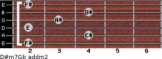 D#m7/Gb add(m2) guitar chord