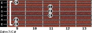 D#m7/C# for guitar on frets 9, 9, 11, 11, 11, 9