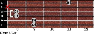 D#m7/C# for guitar on frets 9, 9, 8, 8, x, 11