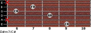 D#m7/C# for guitar on frets 9, x, 8, 6, 7, x