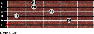 D#m7/C# for guitar on frets x, 4, 1, 3, 2, 2